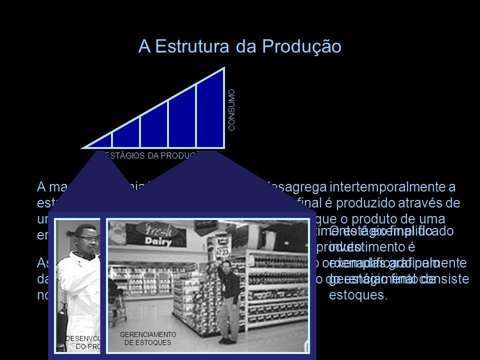 INVESTIMENTO TAXA DE JUROS POUPANÇA (S) INVESTIMENTO (D) D CONSUMO Se os estoques varejistas fossem um investimento representativo, então Keynes estar
