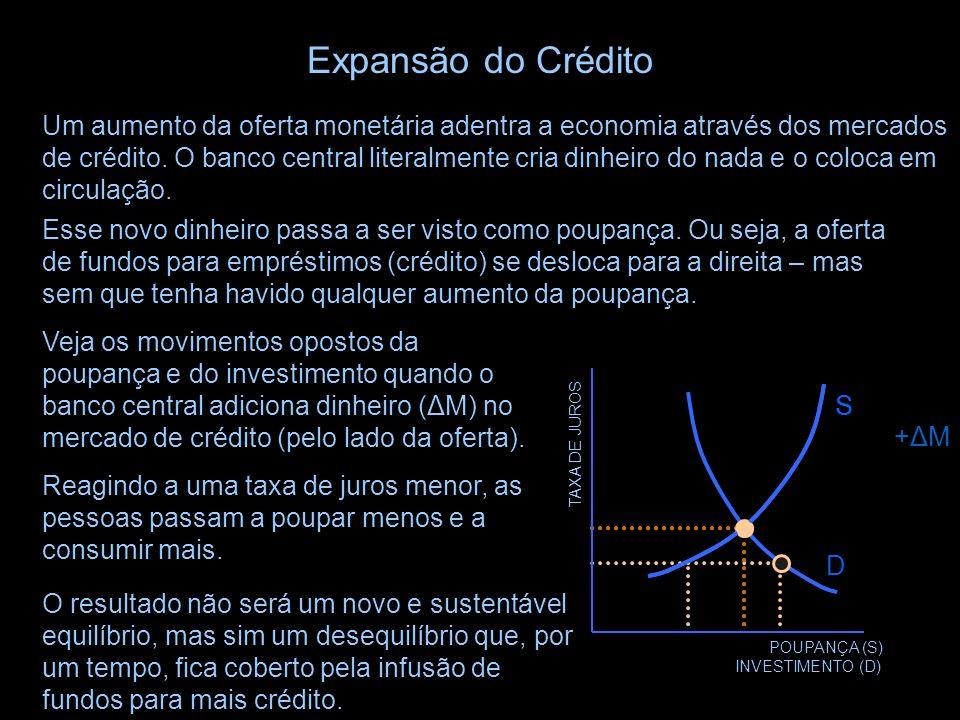 Crescimentos econômicos acelerados (boom) sempre se deram com um grande aumento no investimento, grande parte do qual se comprovou errôneo, equivocado