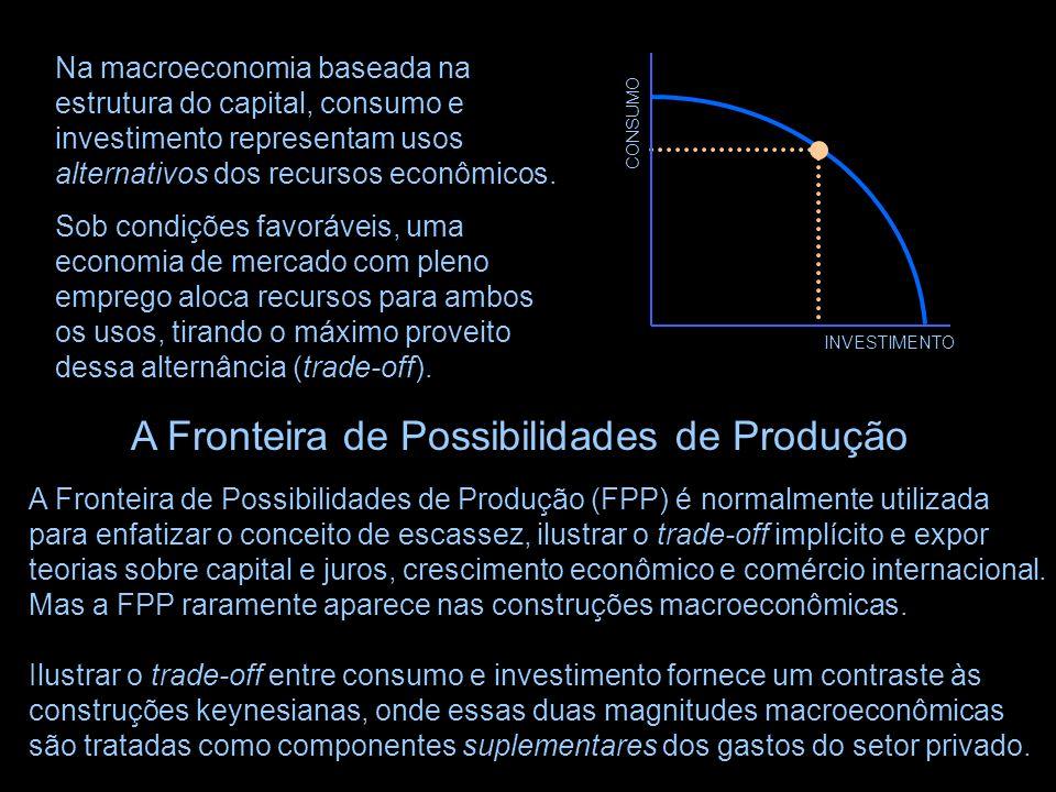 CONSUMO INVESTIMENTO A Fronteira de Possibilidades de Produção A Fronteira de Possibilidades de Produção (FPP) é normalmente utilizada para enfatizar o conceito de escassez, ilustrar o trade-off implícito e expor teorias sobre capital e juros, crescimento econômico e comércio internacional.