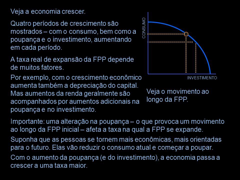 Quatro períodos de crescimento são mostrados – com o consumo, bem como a poupança e o investimento, aumentando em cada período. A taxa real de expansã