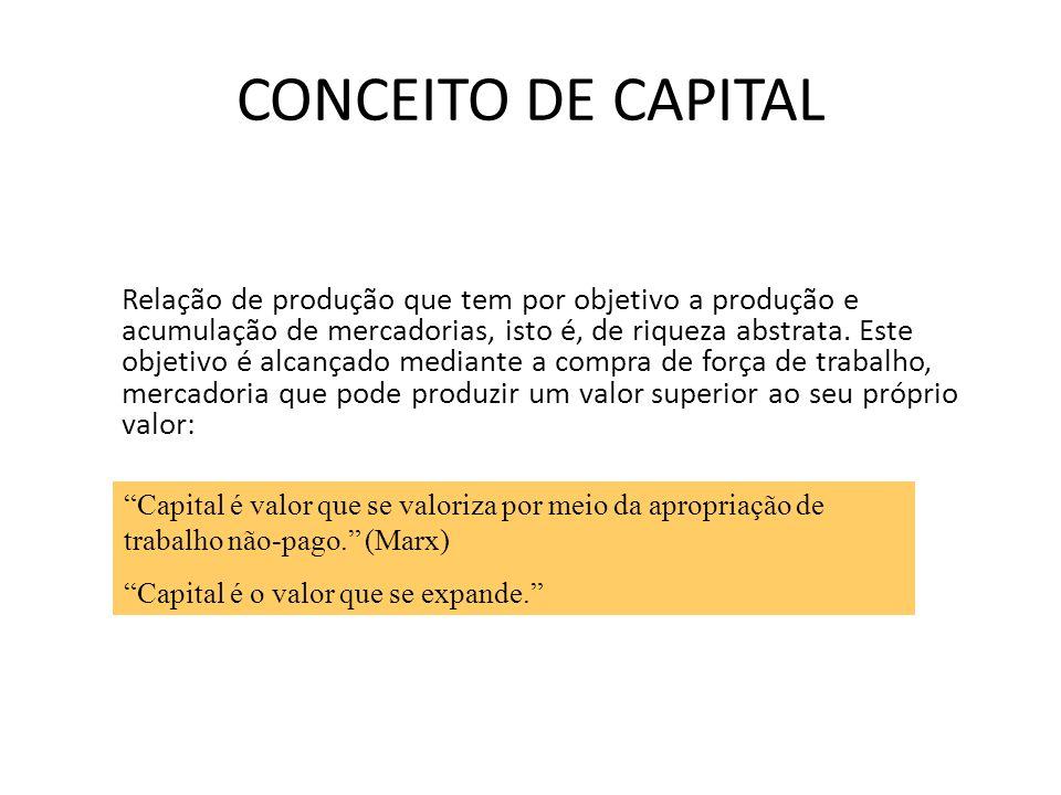 CONCEITO DE CAPITAL Relação de produção que tem por objetivo a produção e acumulação de mercadorias, isto é, de riqueza abstrata. Este objetivo é alca