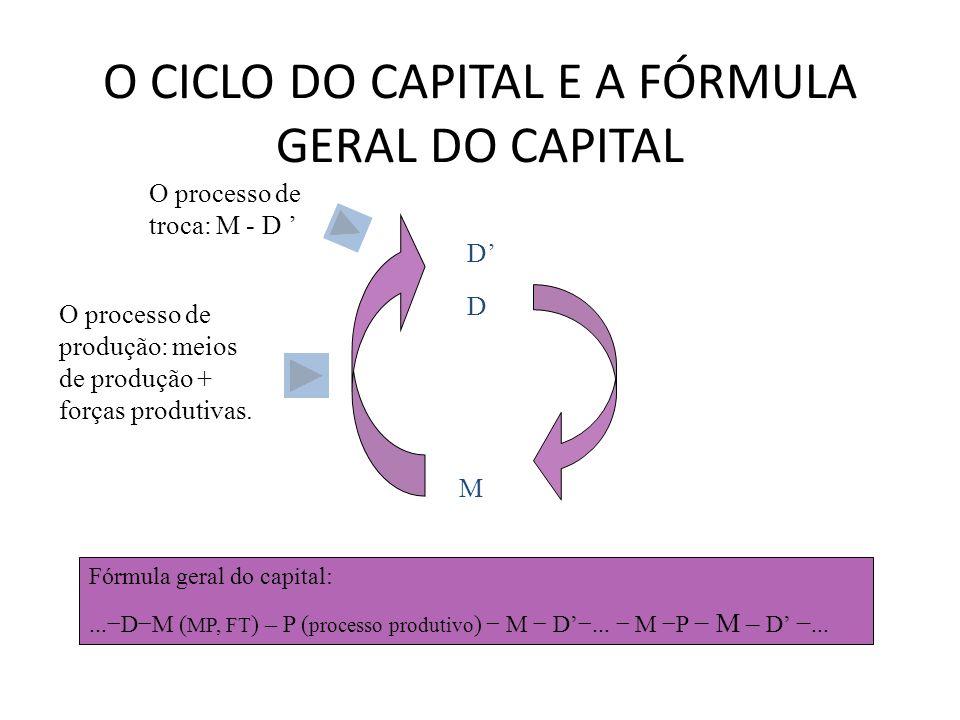 O CICLO DO CAPITAL E A FÓRMULA GERAL DO CAPITAL D M D Fórmula geral do capital:...DM ( MP, FT ) – P ( processo produtivo ) M D... M P M – D... O proce