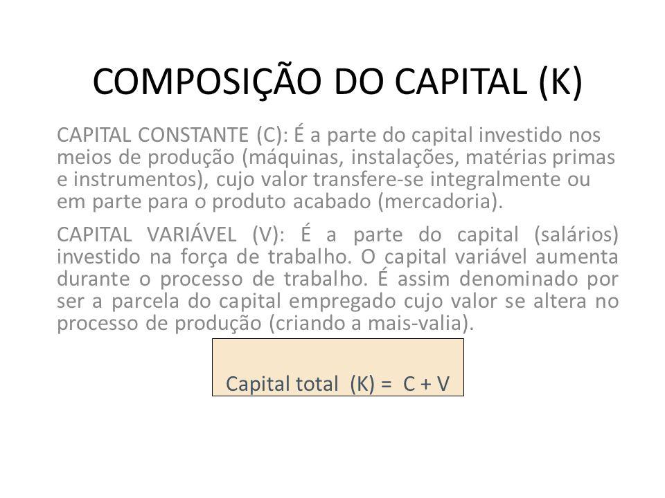 COMPOSIÇÃO DO CAPITAL (K) CAPITAL CONSTANTE (C): É a parte do capital investido nos meios de produção (máquinas, instalações, matérias primas e instrumentos), cujo valor transfere-se integralmente ou em parte para o produto acabado (mercadoria).