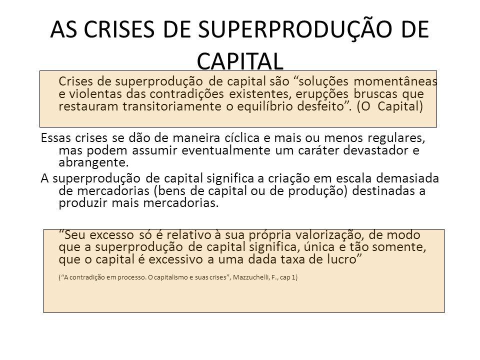 AS CRISES DE SUPERPRODUÇÃO DE CAPITAL Crises de superprodução de capital são soluções momentâneas e violentas das contradições existentes, erupções bruscas que restauram transitoriamente o equilíbrio desfeito.