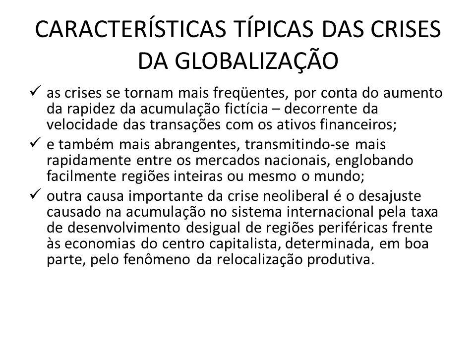 CARACTERÍSTICAS TÍPICAS DAS CRISES DA GLOBALIZAÇÃO as crises se tornam mais freqüentes, por conta do aumento da rapidez da acumulação fictícia – decorrente da velocidade das transações com os ativos financeiros; e também mais abrangentes, transmitindo-se mais rapidamente entre os mercados nacionais, englobando facilmente regiões inteiras ou mesmo o mundo; outra causa importante da crise neoliberal é o desajuste causado na acumulação no sistema internacional pela taxa de desenvolvimento desigual de regiões periféricas frente às economias do centro capitalista, determinada, em boa parte, pelo fenômeno da relocalização produtiva.