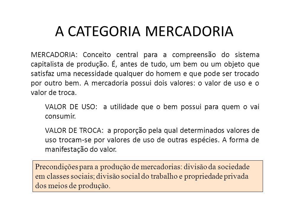 A CATEGORIA MERCADORIA MERCADORIA: Conceito central para a compreensão do sistema capitalista de produção. É, antes de tudo, um bem ou um objeto que s