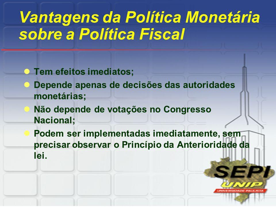 Vantagens da Política Monetária sobre a Política Fiscal Tem efeitos imediatos; Depende apenas de decisões das autoridades monetárias; Não depende de v
