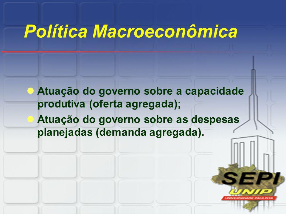 Política Macroeconômica Atuação do governo sobre a capacidade produtiva (oferta agregada); Atuação do governo sobre as despesas planejadas (demanda ag