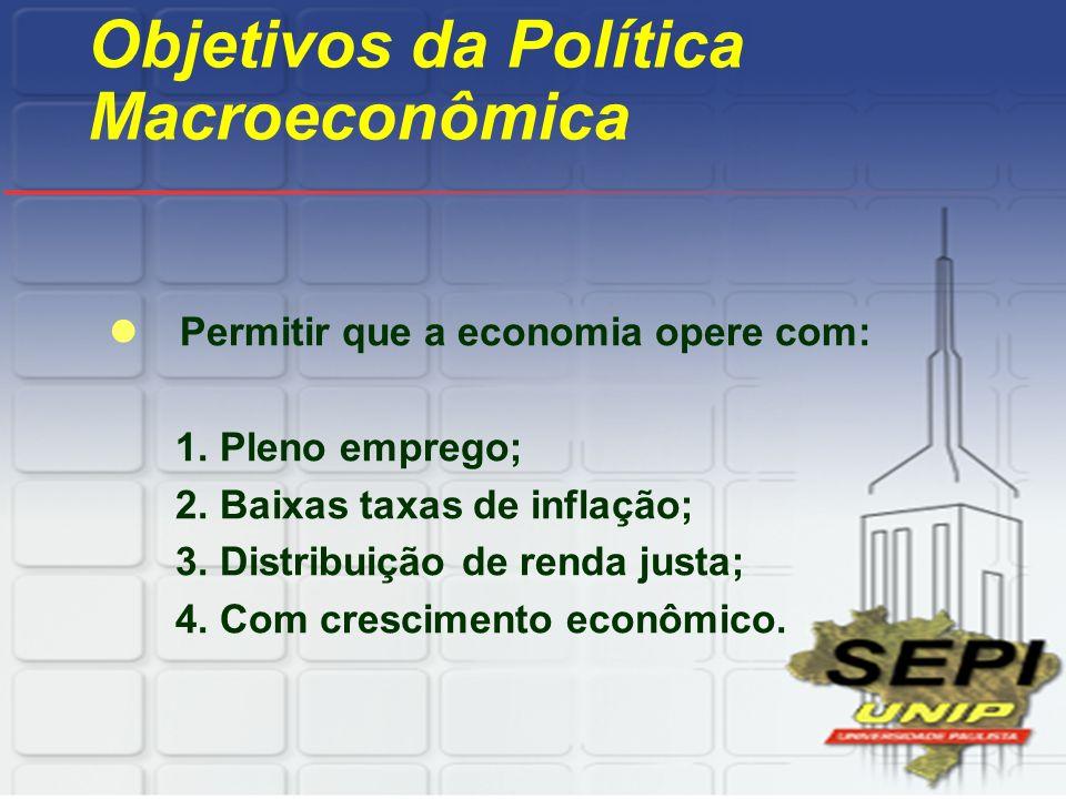 Objetivos da Política Macroeconômica Permitir que a economia opere com: 1. Pleno emprego; 2. Baixas taxas de inflação; 3. Distribuição de renda justa;