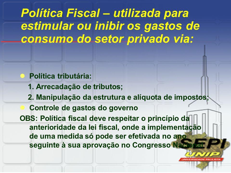 Política Fiscal – utilizada para estimular ou inibir os gastos de consumo do setor privado via: Política tributária: 1. Arrecadação de tributos; 2. Ma