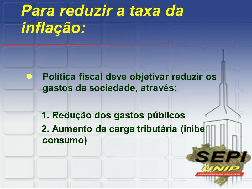 Para reduzir a taxa da inflação: Política fiscal deve objetivar reduzir os gastos da sociedade, através: 1. Redução dos gastos públicos 2. Aumento da