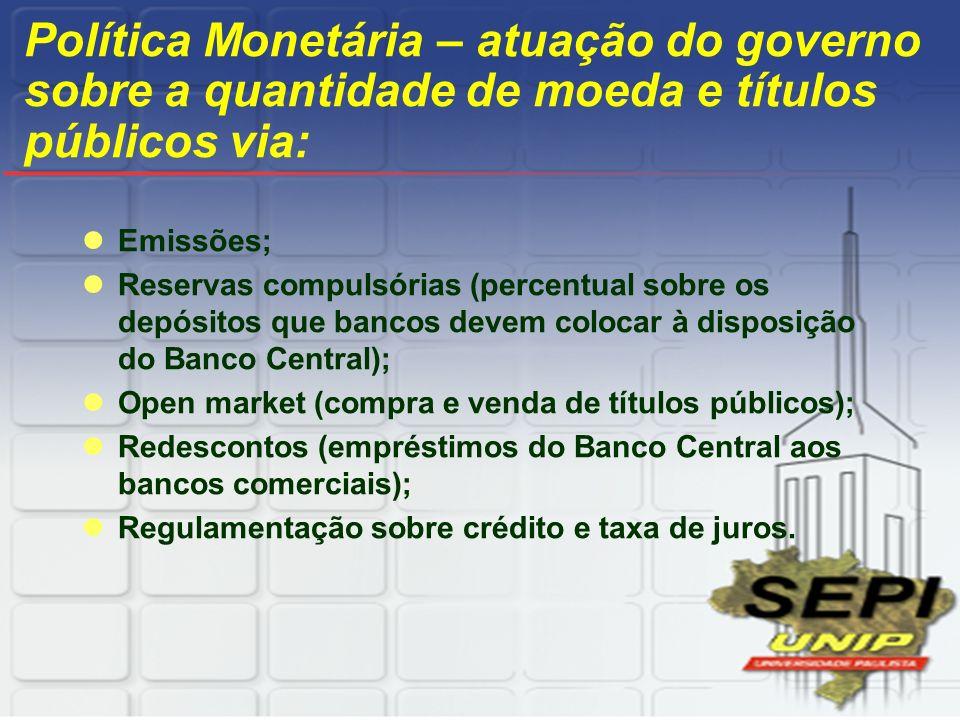 Política Monetária – atuação do governo sobre a quantidade de moeda e títulos públicos via: Emissões; Reservas compulsórias (percentual sobre os depós