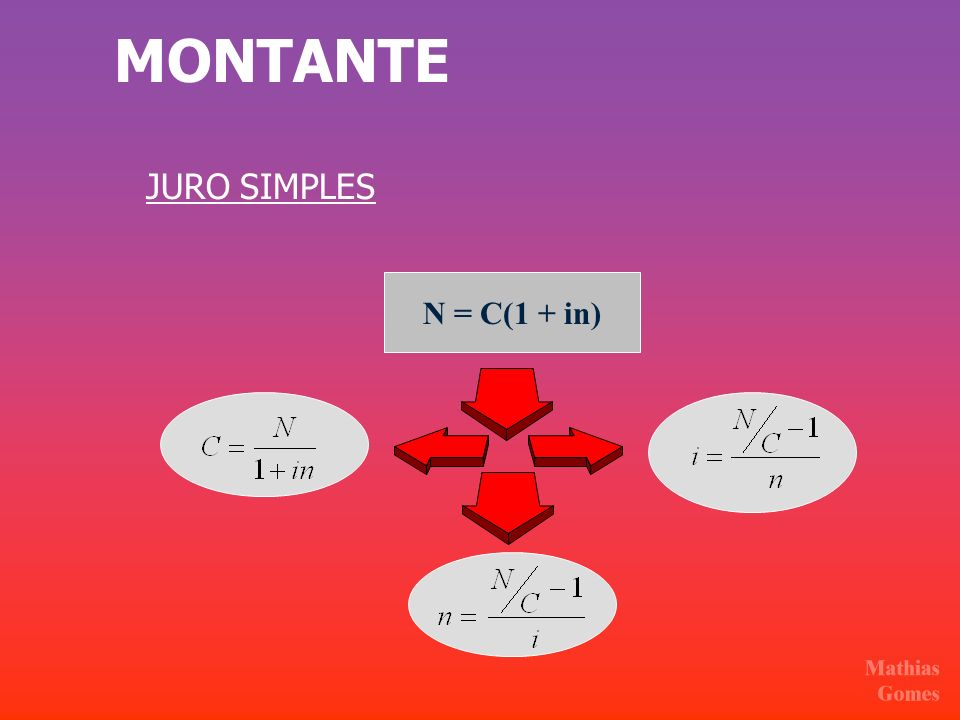 MONTANTE N = C(1 + in) JURO SIMPLES