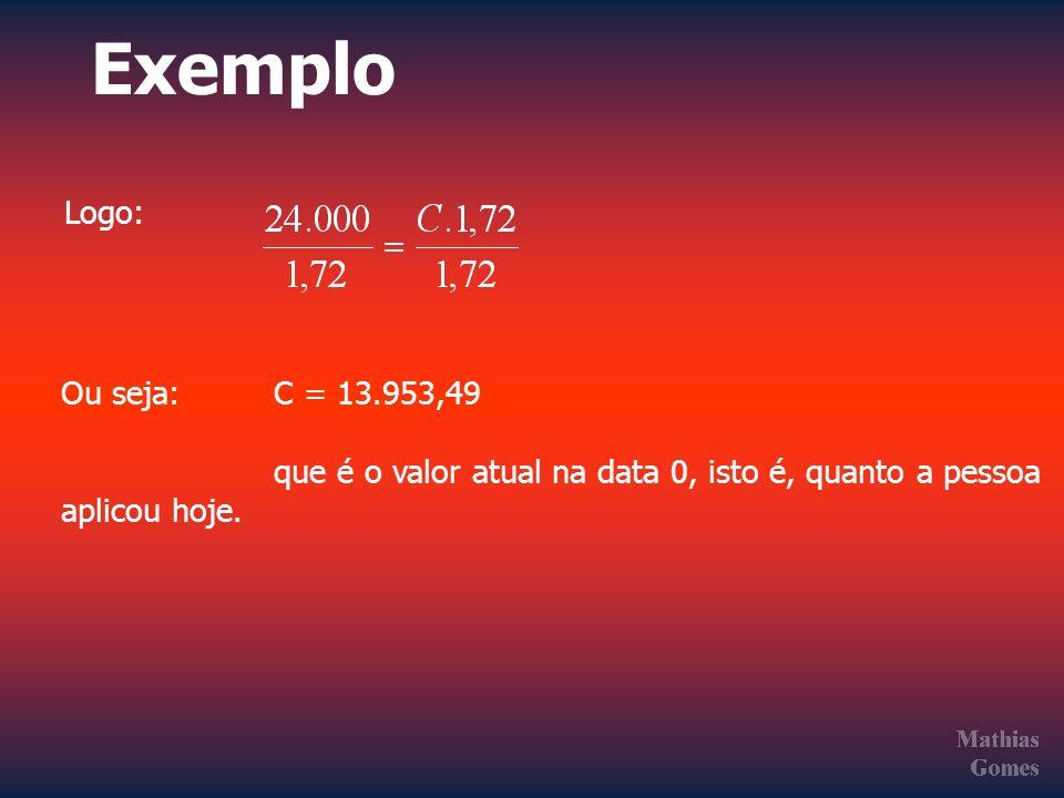 Exemplo Ou seja: C = 13.953,49 que é o valor atual na data 0, isto é, quanto a pessoa aplicou hoje. Logo: