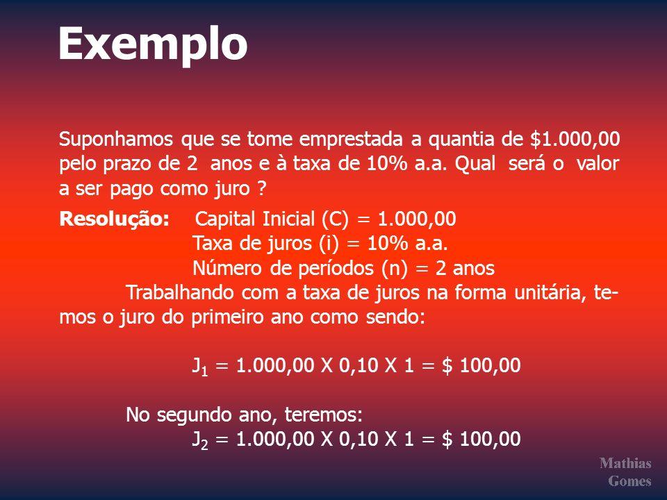 O juro total será a soma do juro devido no primeiro ano (J 1 ) mais o juro devido no segundo ano (J 2 ) J = J 1 + J 2 J = 100,00 + 100,00 = $ 200,00 Ou então, podemos resolver o problema diretamente: J = 1.000,00 X 0,10 X 1 + 1.000,00 X 0,10 X 1 J = 1.000,00 X 0,10 X 2 J = $ 200,00 Exemplo