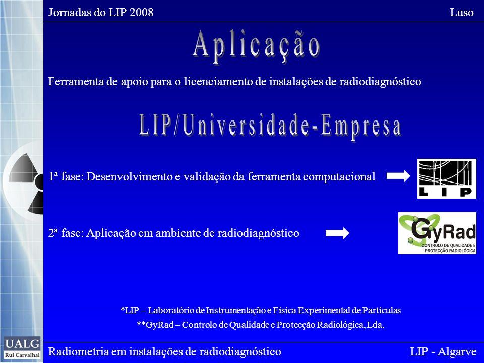 Jornadas do LIP 2008 Luso Radiometria em instalações de radiodiagnóstico LIP - Algarve *LIP – Laboratório de Instrumentação e Física Experimental de Partículas **GyRad – Controlo de Qualidade e Protecção Radiológica, Lda.