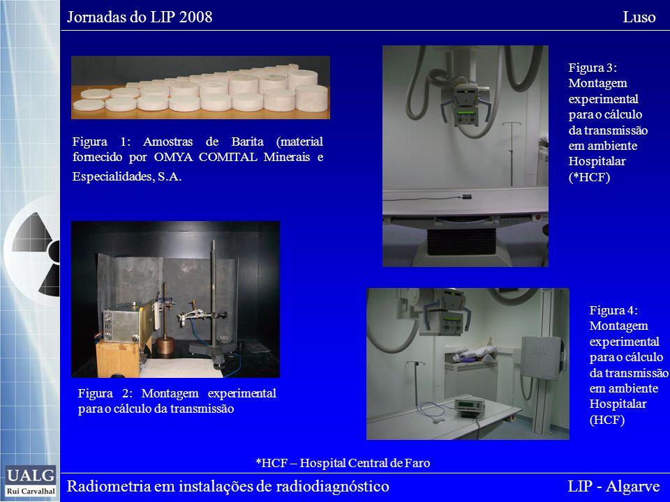Jornadas do LIP 2008 Luso Radiometria em instalações de radiodiagnóstico LIP - Algarve Figura 1: Amostras de Barita (material fornecido por OMYA COMITAL Minerais e Especialidades, S.A.