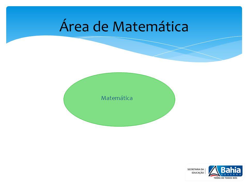 Área de Matemática Matemática