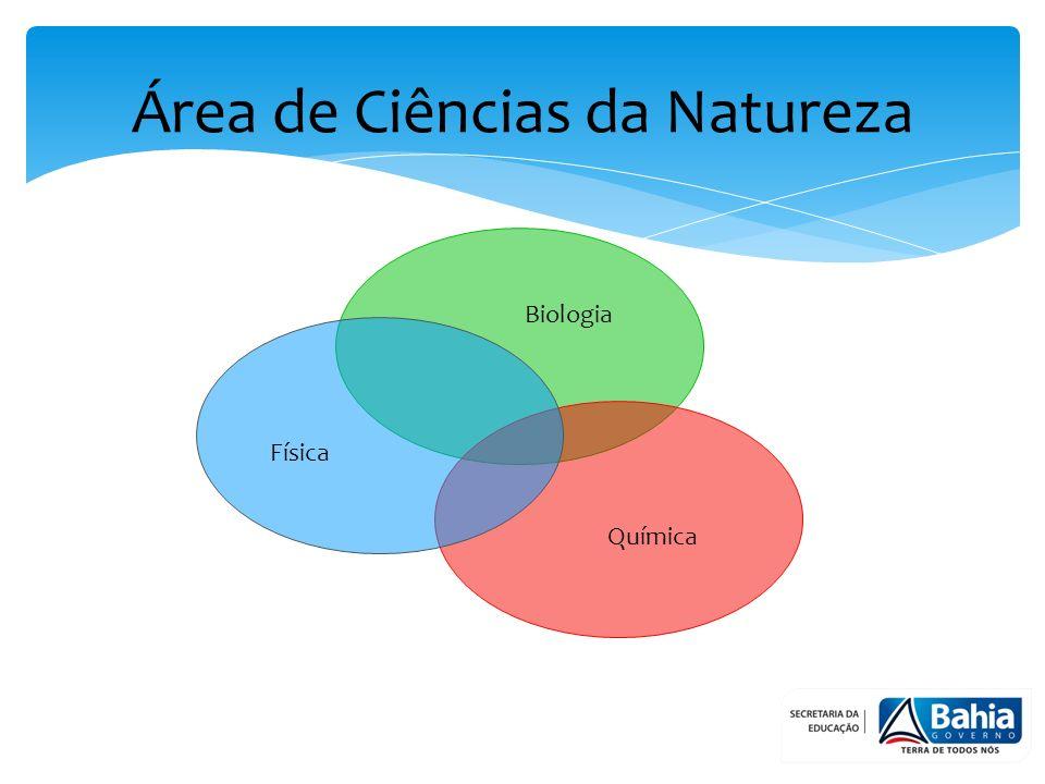 Área de Ciências da Natureza Física Química Biologia
