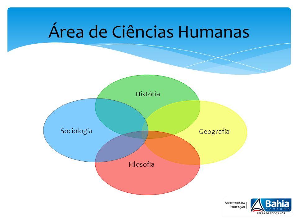 Área de Ciências Humanas Sociologia História Geografia Filosofia