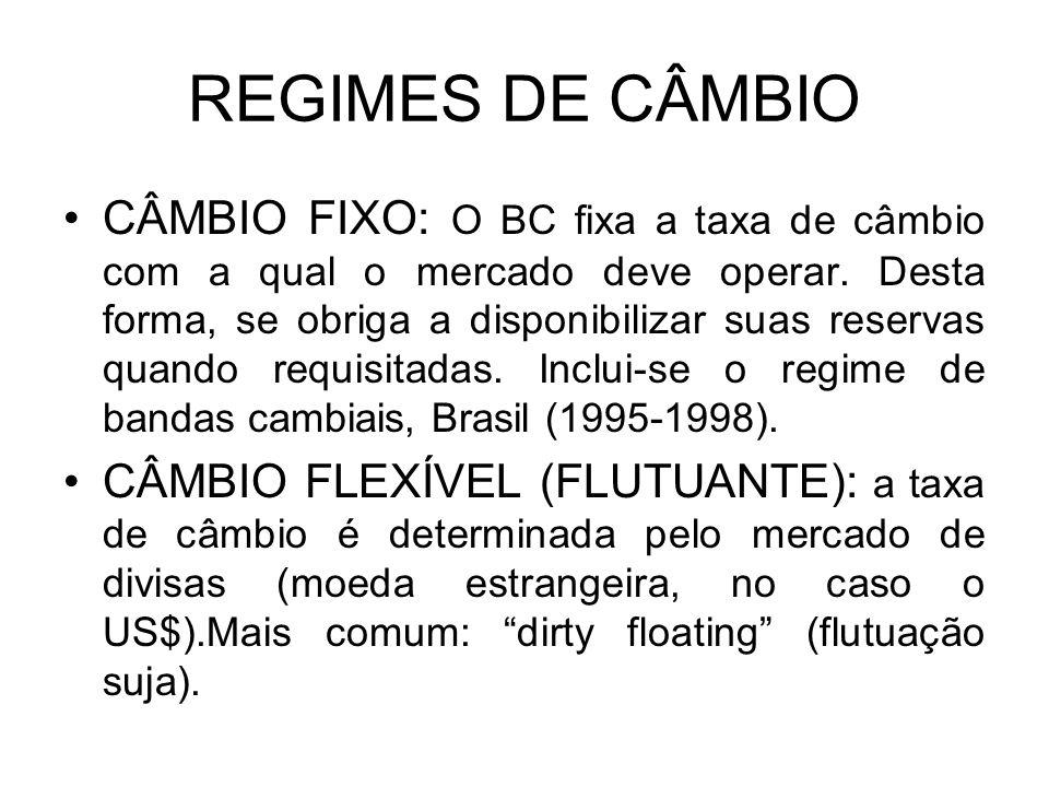 REGIMES DE CÂMBIO CÂMBIO FIXO: O BC fixa a taxa de câmbio com a qual o mercado deve operar. Desta forma, se obriga a disponibilizar suas reservas quan