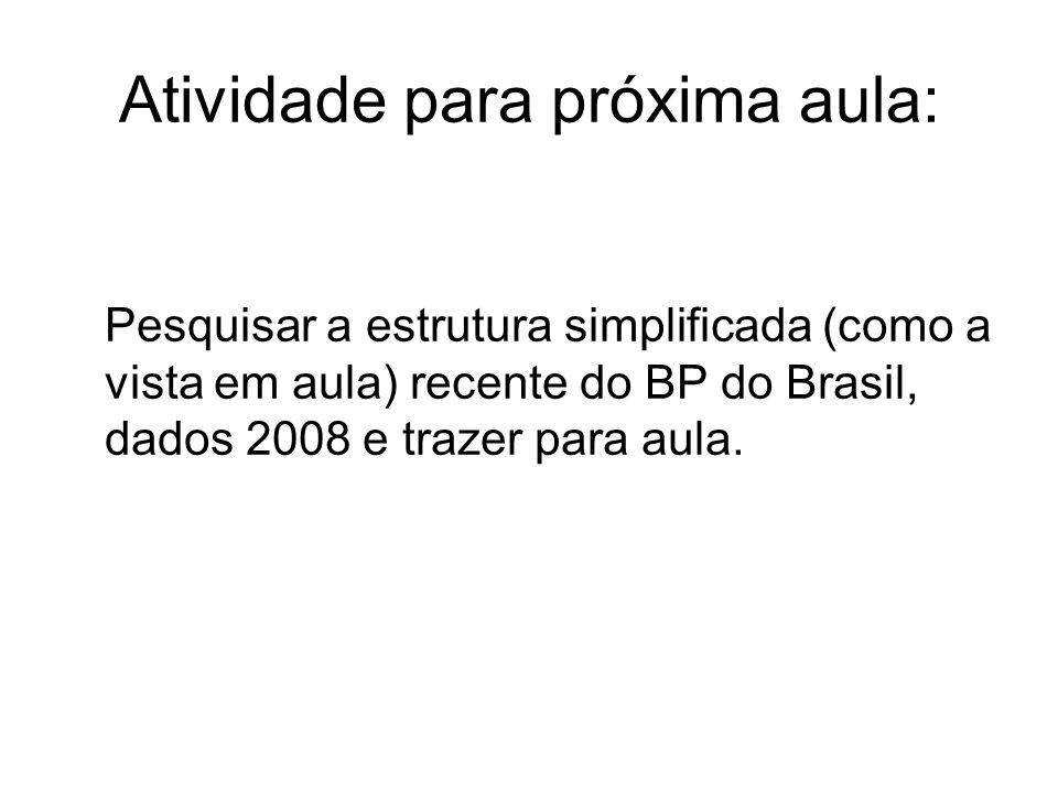 Atividade para próxima aula: Pesquisar a estrutura simplificada (como a vista em aula) recente do BP do Brasil, dados 2008 e trazer para aula.