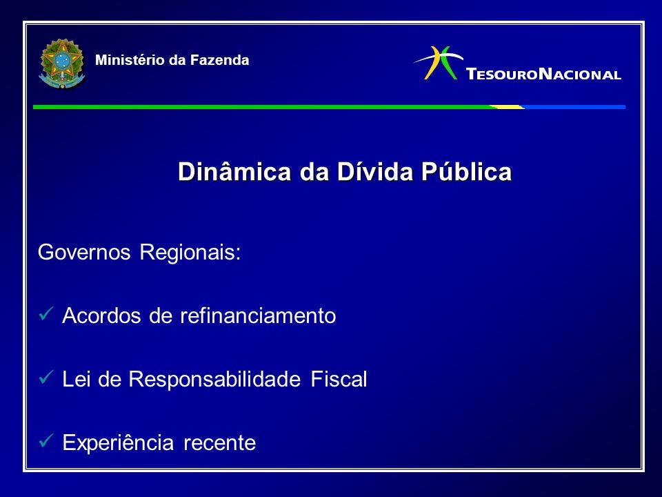 Ministério da Fazenda Dinâmica da Dívida Pública Dinâmica da Dívida Pública Governos Regionais: Acordos de refinanciamento Lei de Responsabilidade Fiscal Experiência recente
