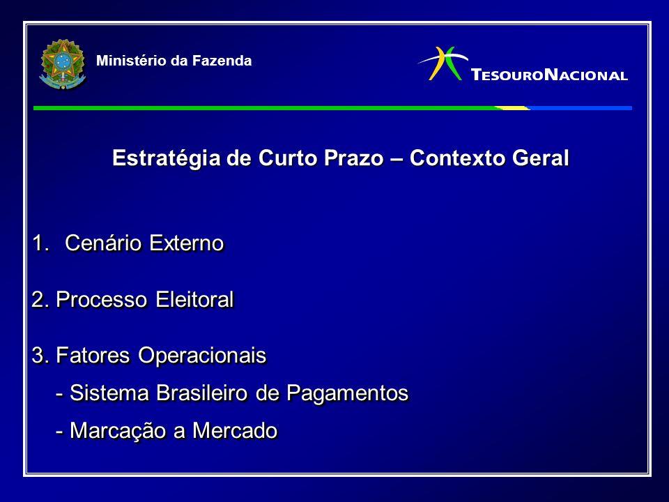 Ministério da Fazenda 1.Cenário Externo 2. Processo Eleitoral 3.