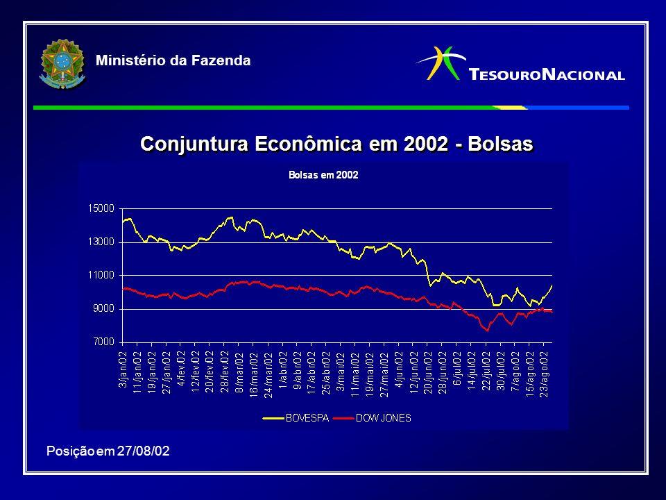 Ministério da Fazenda Conjuntura Econômica em 2002 - Bolsas Posição em 27/08/02