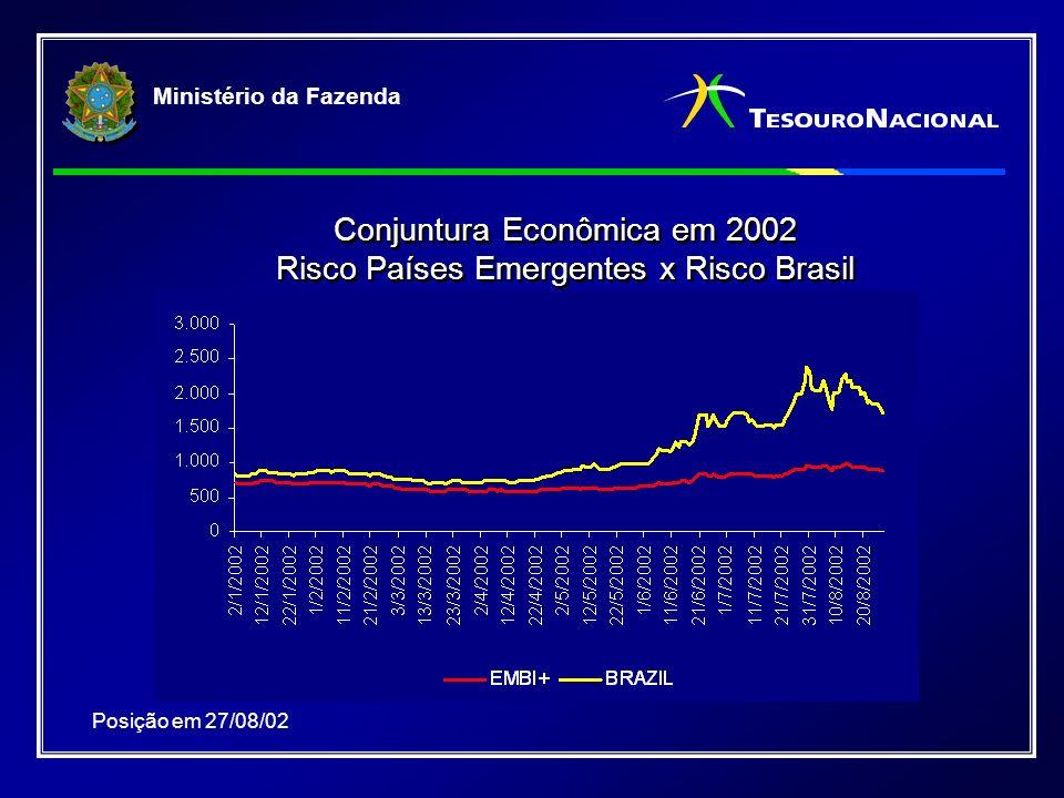 Ministério da Fazenda Conjuntura Econômica em 2002 Risco Países Emergentes x Risco Brasil Conjuntura Econômica em 2002 Risco Países Emergentes x Risco Brasil Posição em 27/08/02