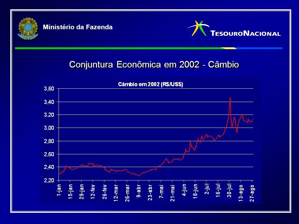 Ministério da Fazenda Conjuntura Econômica em 2002 - Câmbio