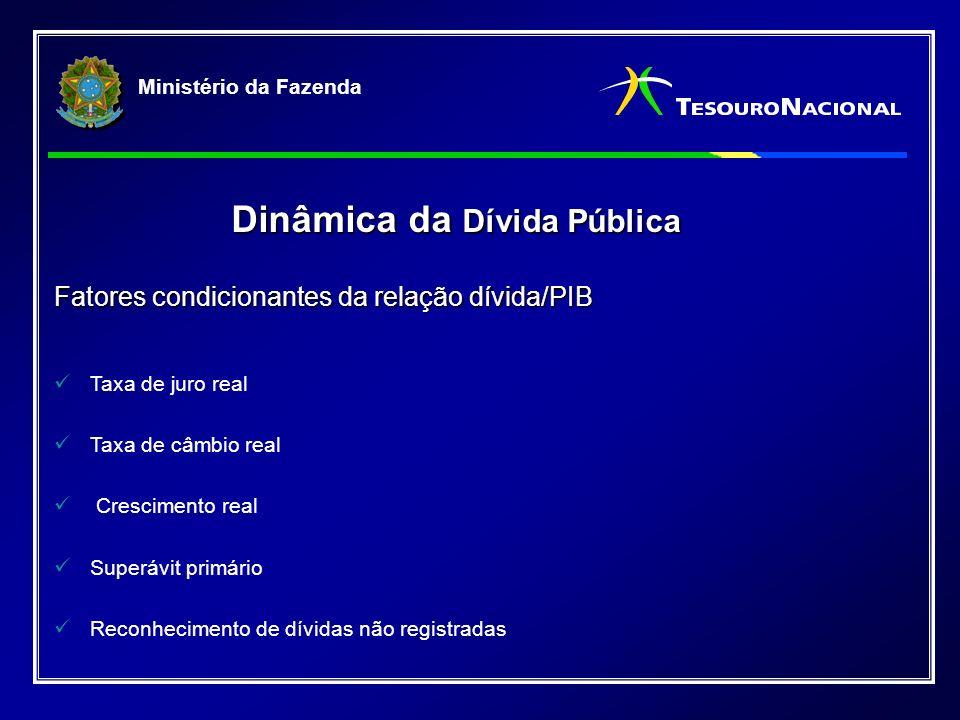 Ministério da Fazenda Dinâmica da Dívida Pública Dinâmica da Dívida Pública