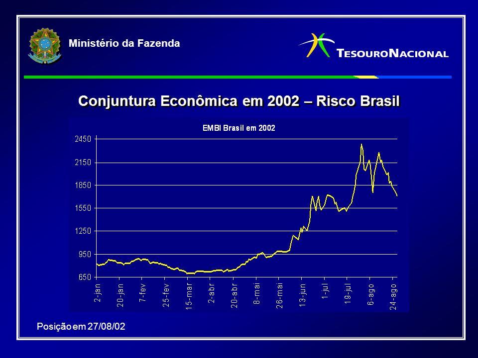 Ministério da Fazenda Conjuntura Econômica em 2002 – Risco Brasil Posição em 27/08/02