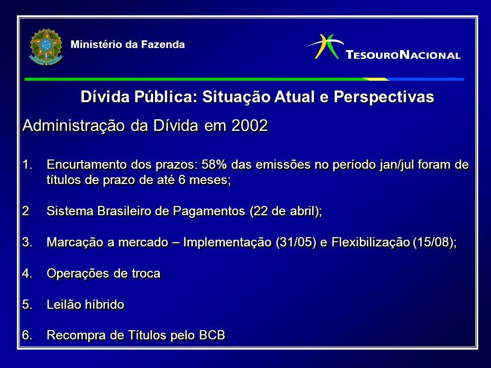 Ministério da Fazenda Administração da Dívida em 2002 1.Encurtamento dos prazos: 58% das emissões no período jan/jul foram de títulos de prazo de até 6 meses; 2Sistema Brasileiro de Pagamentos (22 de abril); 3.Marcação a mercado – Implementação (31/05) e Flexibilização (15/08); 4.Operações de troca 5.Leilão híbrido 6.Recompra de Títulos pelo BCB Administração da Dívida em 2002 1.Encurtamento dos prazos: 58% das emissões no período jan/jul foram de títulos de prazo de até 6 meses; 2Sistema Brasileiro de Pagamentos (22 de abril); 3.Marcação a mercado – Implementação (31/05) e Flexibilização (15/08); 4.Operações de troca 5.Leilão híbrido 6.Recompra de Títulos pelo BCB Dívida Pública: Situação Atual e Perspectivas Dívida Pública: Situação Atual e Perspectivas