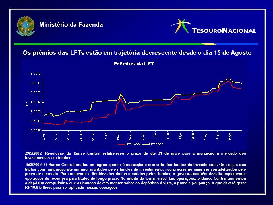 Ministério da Fazenda Os prêmios das LFTs estão em trajetória decrescente desde o dia 15 de Agosto 29/5/2002: Resolução do Banco Central estabeleceu o prazo de até 31 de maio para a marcação a mercado dos investimentos em fundos.