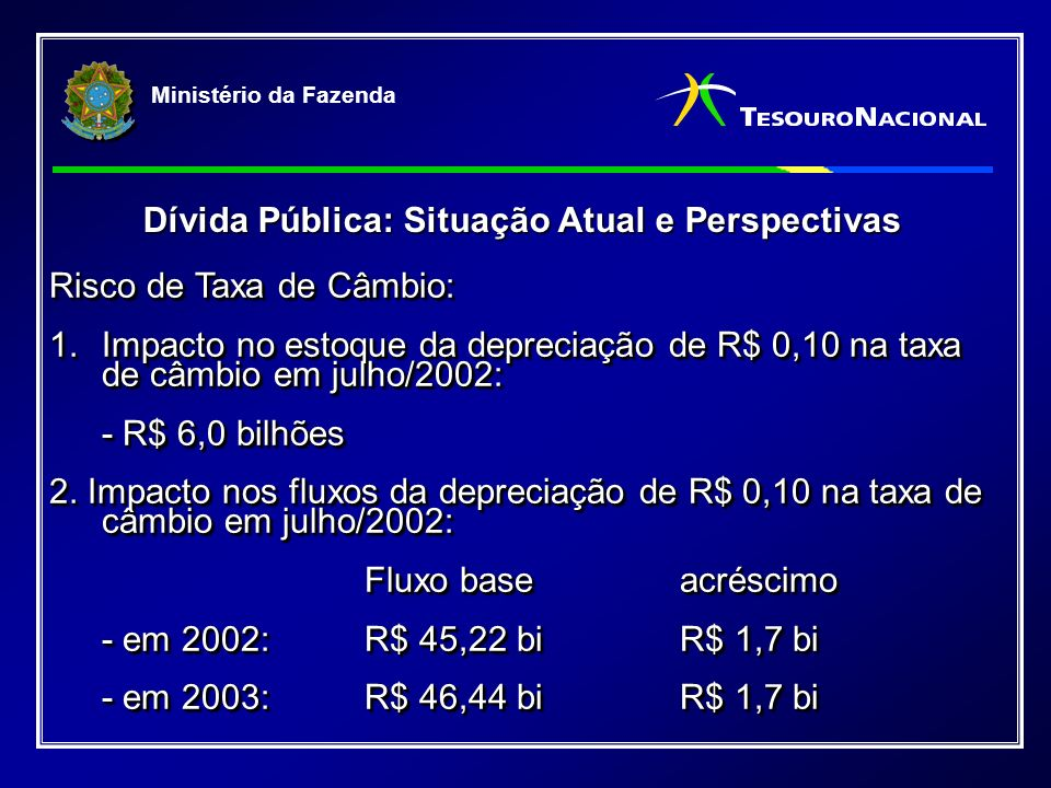 Ministério da Fazenda Risco de Taxa de Câmbio: 1.Impacto no estoque da depreciação de R$ 0,10 na taxa de câmbio em julho/2002: - R$ 6,0 bilhões 2.