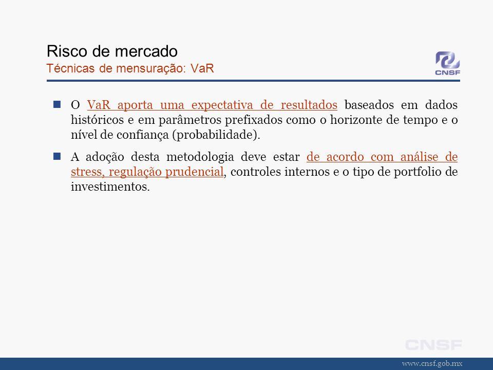 www.cnsf.gob.mx Risco de mercado Técnicas de mensuração: VaR O VaR aporta uma expectativa de resultados baseados em dados históricos e em parâmetros p