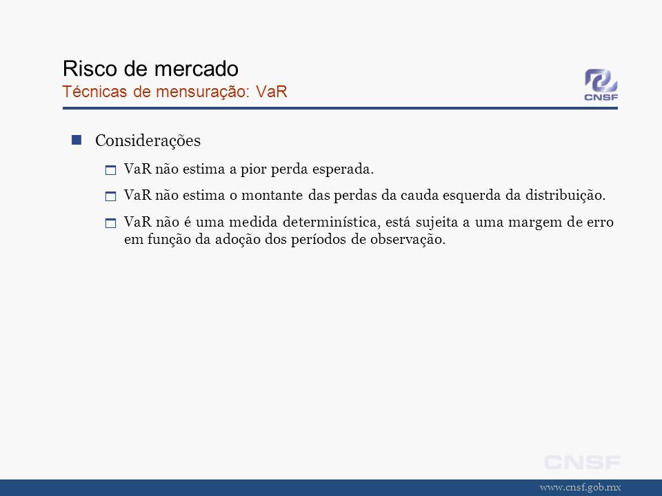 www.cnsf.gob.mx Risco de mercado Técnicas de mensuração: VaR Considerações VaR não estima a pior perda esperada. VaR não estima o montante das perdas