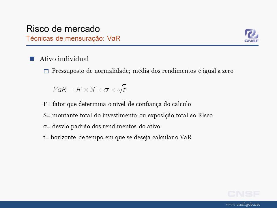 www.cnsf.gob.mx Risco de mercado Técnicas de mensuração: VaR Ativo individual Pressuposto de normalidade; média dos rendimentos é igual a zero F= fato