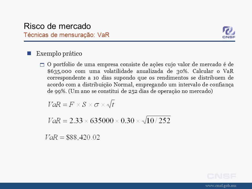 www.cnsf.gob.mx Risco de mercado Técnicas de mensuração: VaR Exemplo prático O portfolio de uma empresa consiste de ações cujo valor de mercado é de $