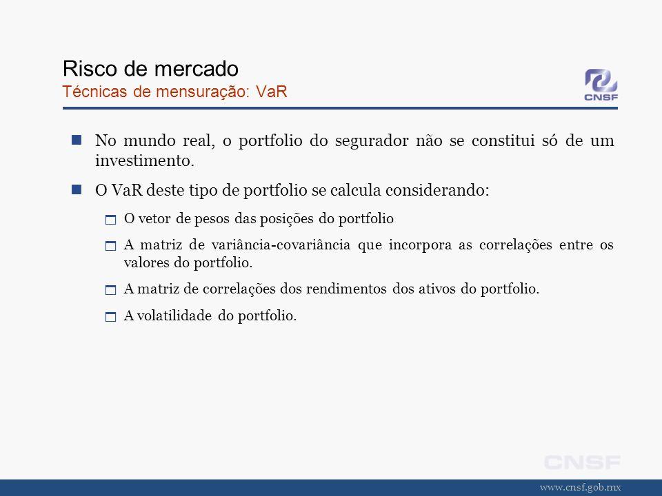 www.cnsf.gob.mx Risco de mercado Técnicas de mensuração: VaR No mundo real, o portfolio do segurador não se constitui só de um investimento. O VaR des