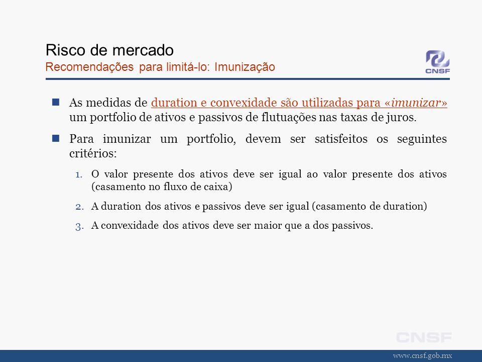 www.cnsf.gob.mx Risco de mercado Recomendações para limitá-lo: Imunização As medidas de duration e convexidade são utilizadas para «imunizar» um portf