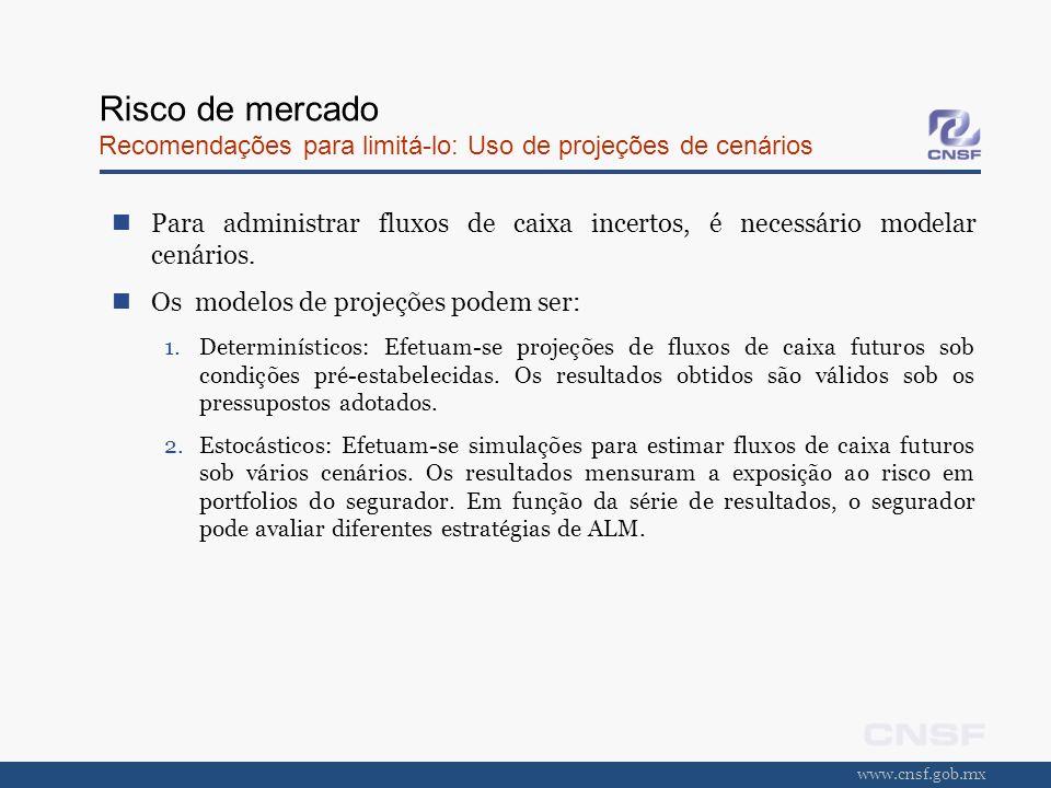 www.cnsf.gob.mx Risco de mercado Recomendações para limitá-lo: Uso de projeções de cenários Para administrar fluxos de caixa incertos, é necessário mo