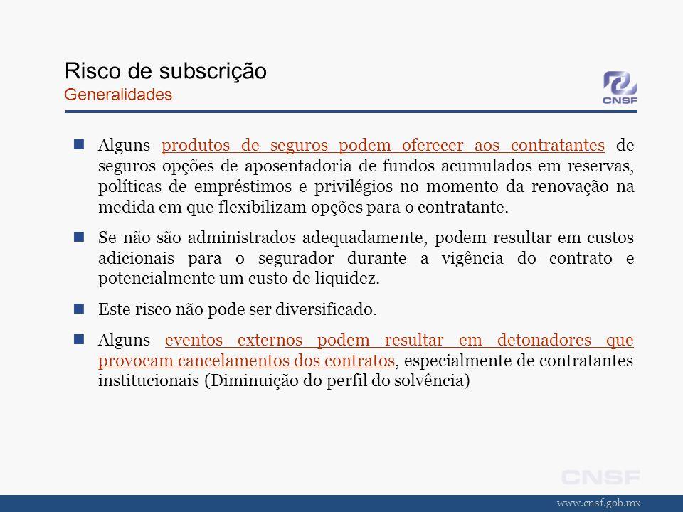 www.cnsf.gob.mx Risco de subscrição Generalidades Alguns produtos de seguros podem oferecer aos contratantes de seguros opções de aposentadoria de fun