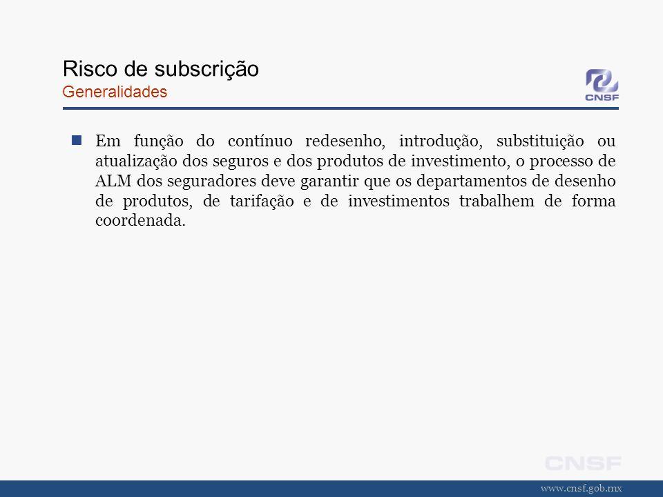 www.cnsf.gob.mx Risco de subscrição Generalidades Em função do contínuo redesenho, introdução, substituição ou atualização dos seguros e dos produtos