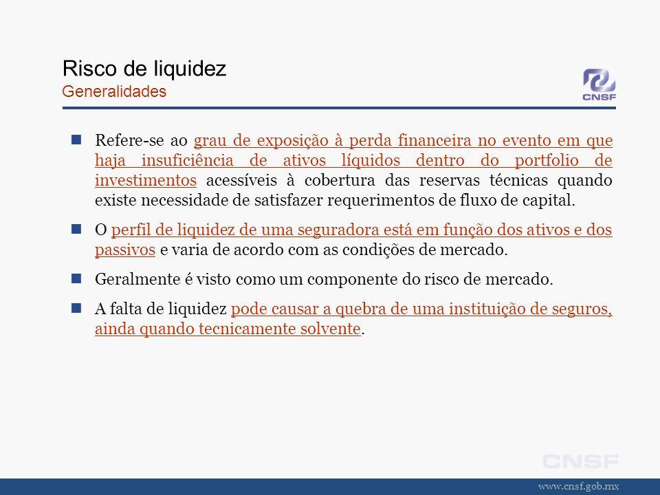 www.cnsf.gob.mx Risco de liquidez Generalidades Refere-se ao grau de exposição à perda financeira no evento em que haja insuficiência de ativos líquid