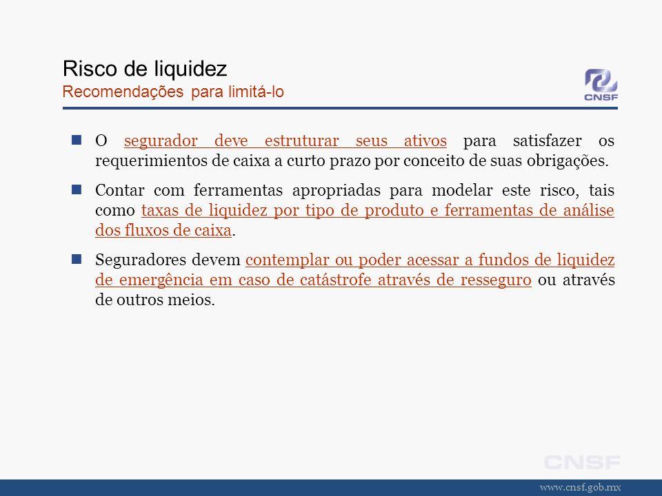 www.cnsf.gob.mx Risco de liquidez Recomendações para limitá-lo O segurador deve estruturar seus ativos para satisfazer os requerimientos de caixa a cu