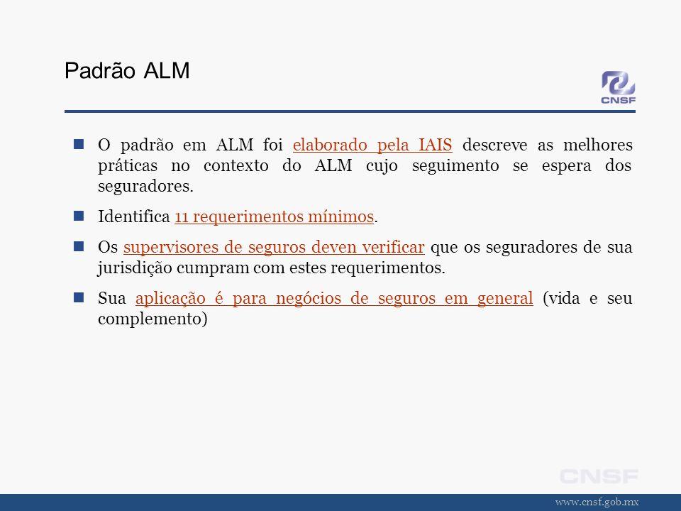 www.cnsf.gob.mx Padrão ALM O padrão em ALM foi elaborado pela IAIS descreve as melhores práticas no contexto do ALM cujo seguimento se espera dos segu