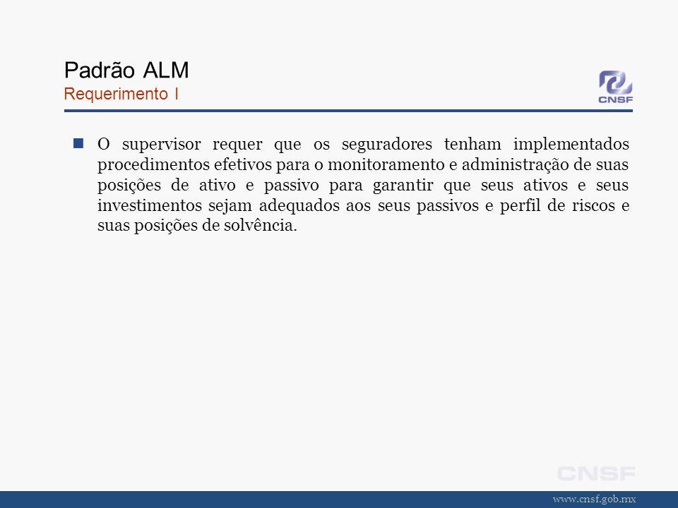www.cnsf.gob.mx Padrão ALM Requerimento I O supervisor requer que os seguradores tenham implementados procedimentos efetivos para o monitoramento e ad