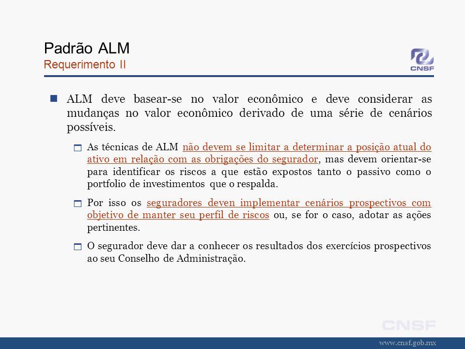 www.cnsf.gob.mx Padrão ALM Requerimento II ALM deve basear-se no valor econômico e deve considerar as mudanças no valor econômico derivado de uma séri